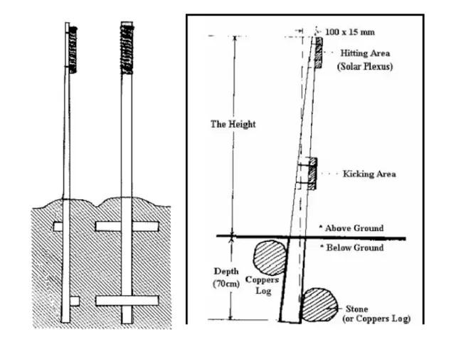 Costruire un Makiwara